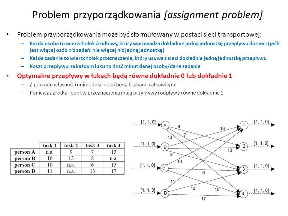 Problem przyporządkowania [assignment problem]